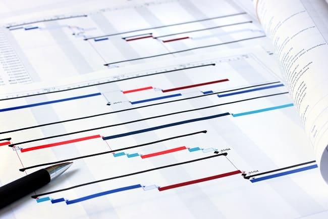 Фото график реализации проектам